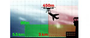 Coliziune între o mini-dronă și un avion comercial