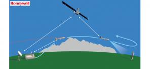 Soluție nouă și fiabilă pentru comunicațiile dronelor